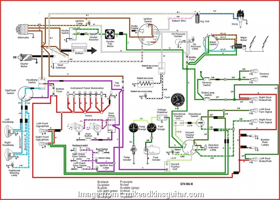 Electrical Control Panel Wiring Diagram Pdf Popular