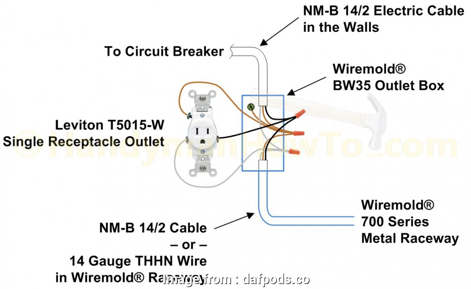 Electrical Outlet Split Circuit Wiring New Multiple