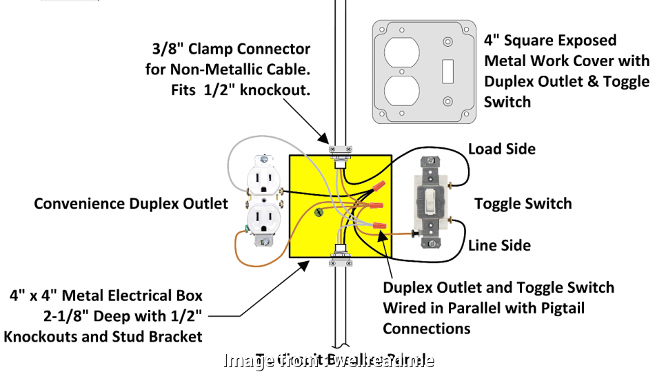 electrical outlet wiring diagram Wiring Diagrams Plug Diagram, Electrical Outlets Wire Picturesque Inside Outlet 14 Professional Electrical Outlet Wiring Diagram Collections