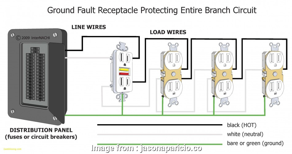 Electrical Outlet Wiring Series Best Wiring Diagram Outlet