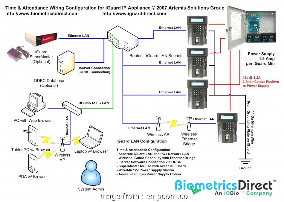 Electrical Panel Wiring Diagram Software Perfect
