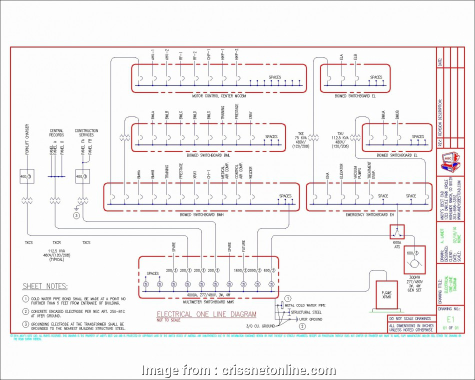 electrical panel wiring pdf Circuit Breaker Panel Wiring Diagram, Inspirational Fancy Electrical Panel Board Wiring Diagram Pattern Electrical Electrical Panel Wiring Pdf Brilliant Circuit Breaker Panel Wiring Diagram, Inspirational Fancy Electrical Panel Board Wiring Diagram Pattern Electrical Pictures