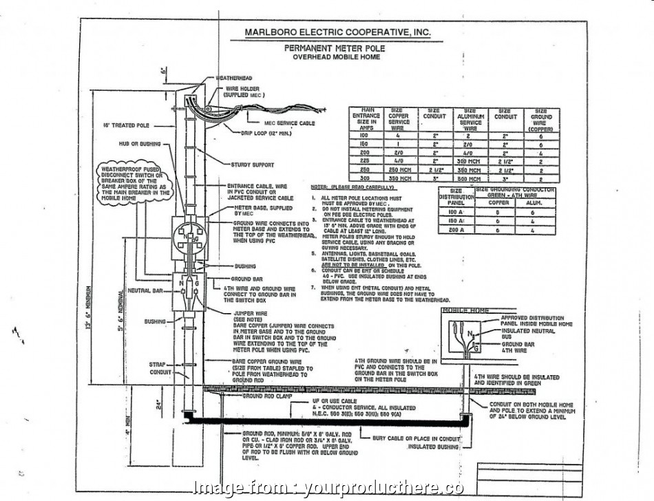 Electrical Panel Wiring Ppt Popular House Wiring Diagram  Valid Modern Home Electrical Wiring