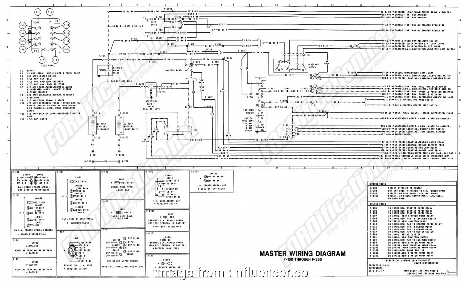 Electrical Wire Gauge Chart Amps New Wiring  Amp Chart