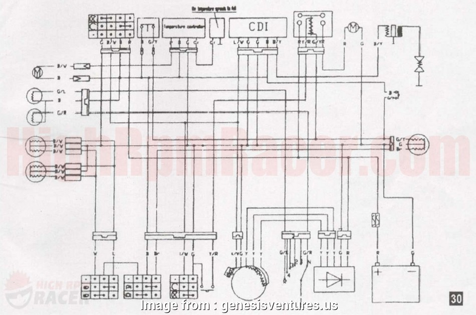 Electrical Wiring Colors In China Simple Wiring Diagram  Chinese  Atv Wiring Diagram Rh