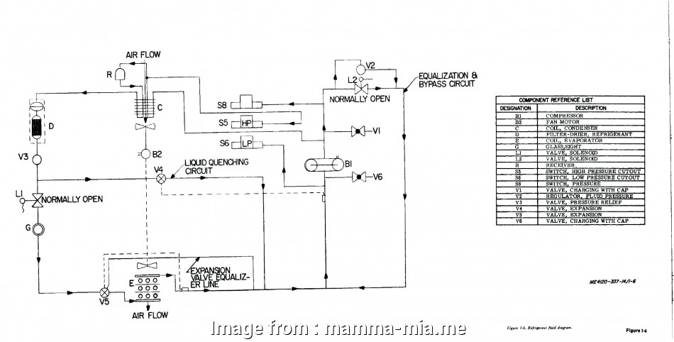 Electrical Wiring Diagram Car Perfect Electrical Wiring