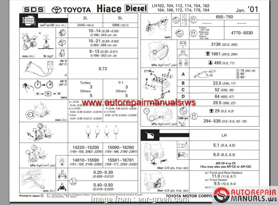 9 Creative Electrical Wiring Diagram Toyota Hiace Ideas