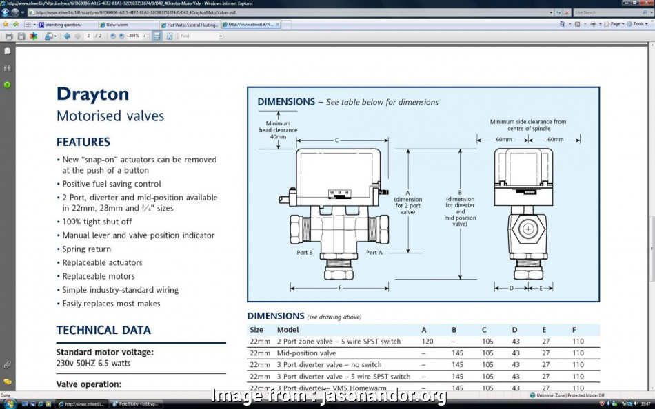 Eliwell Thermostat Wiring Diagram Fantastic Mid Position