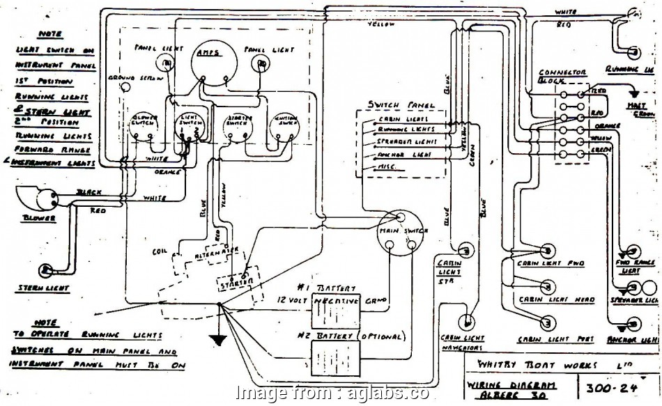 Ford 3000 Electrical Wiring Diagram Popular 1995 Ford