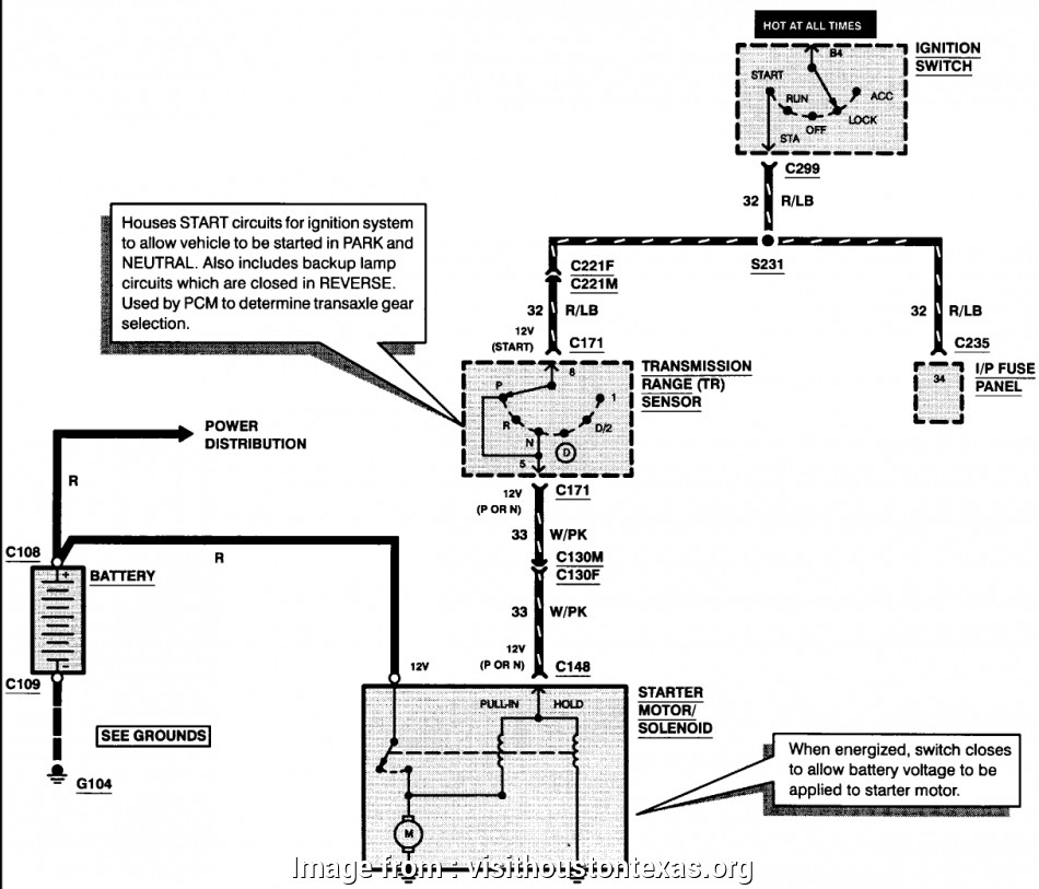 Diagram  Motor Starter Wiring Diagram Download Full Version Hd Quality Diagram Download