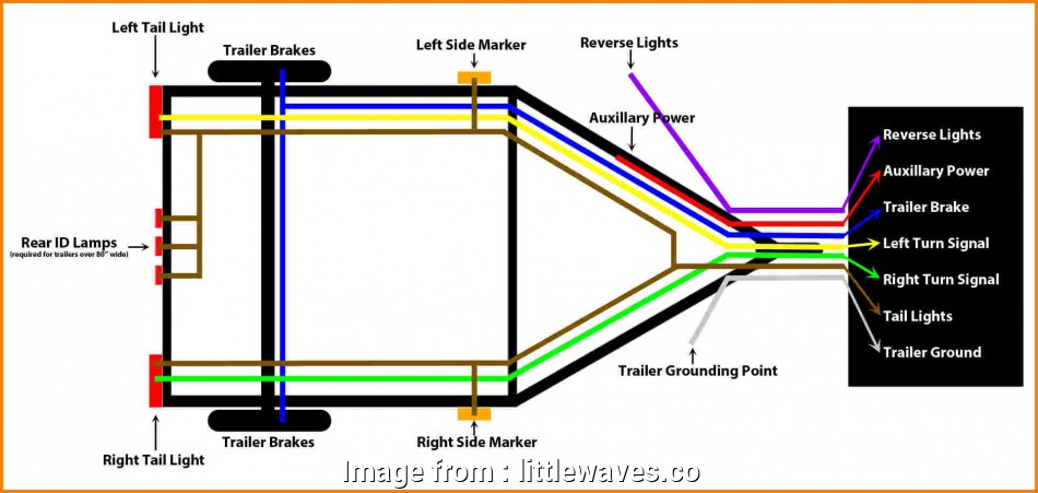 French Light Switch Wiring Diagram Simple Truck Trailer Wiring Diagram 7 Prong Standard Utility