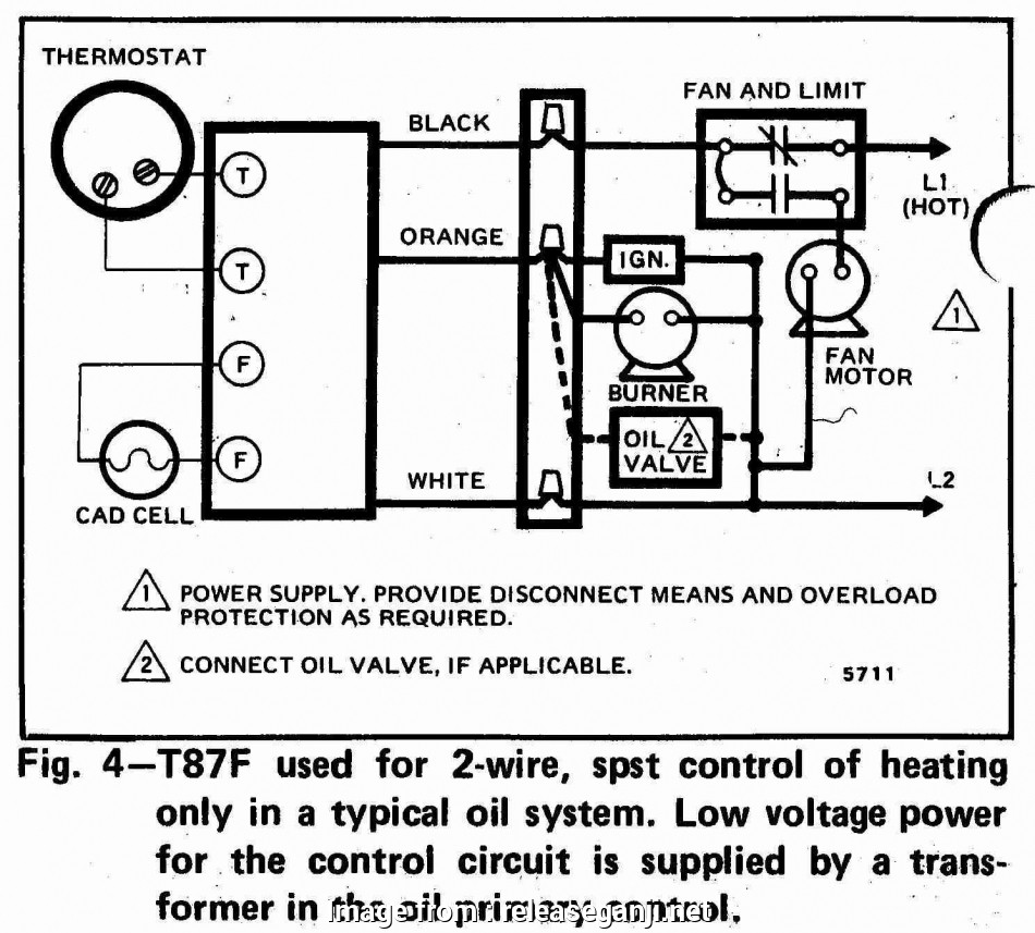 Furnace To Thermostat Wiring Diagram New Gas Furnace ...
