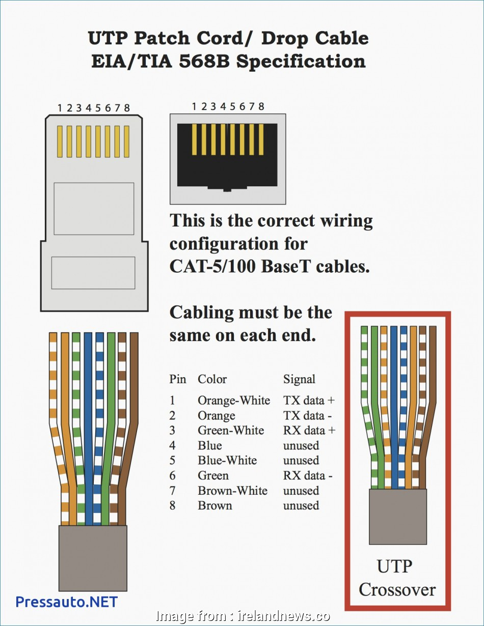 Gewiss Rj45 Wiring Diagram Simple     Wiring Diagram  Cat 5  Cat5 Wiring Diagram B Connect Wire