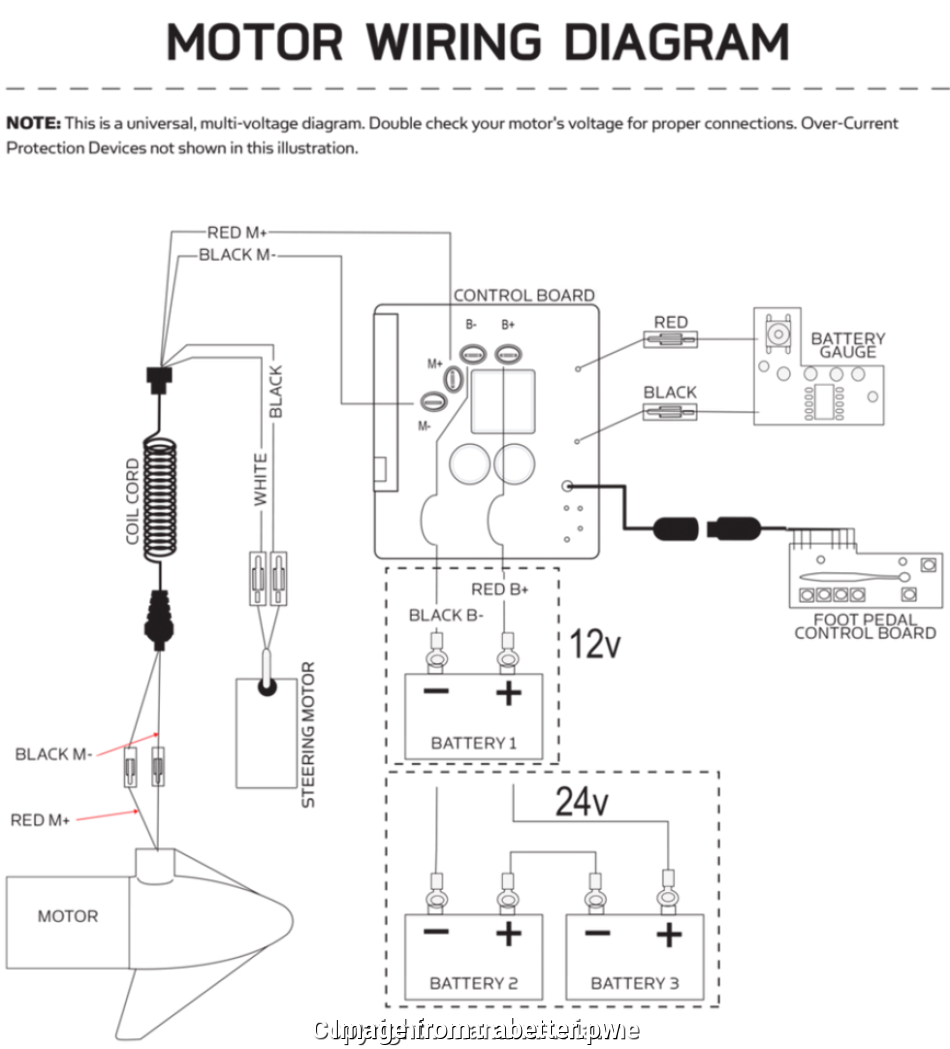 Home Electrical Wiring 101 Top Unique Wiring Diagram  Minn