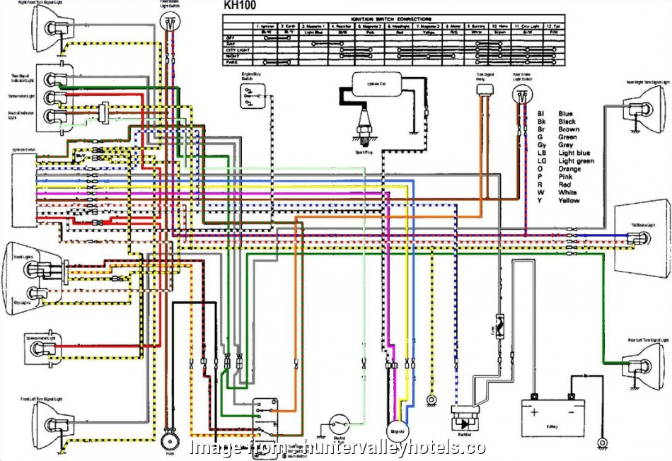 Home Electrical Wiring Forum Top Electrical Wiring