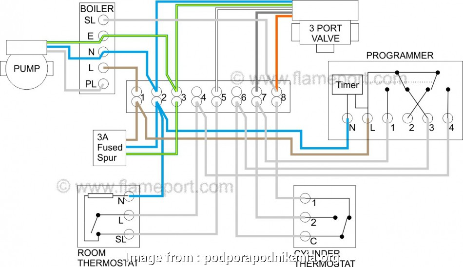 Honeywell Dt90e Room Thermostat Wiring Diagram New Unique Honeywell 2 Port Valve Wiring Diagram