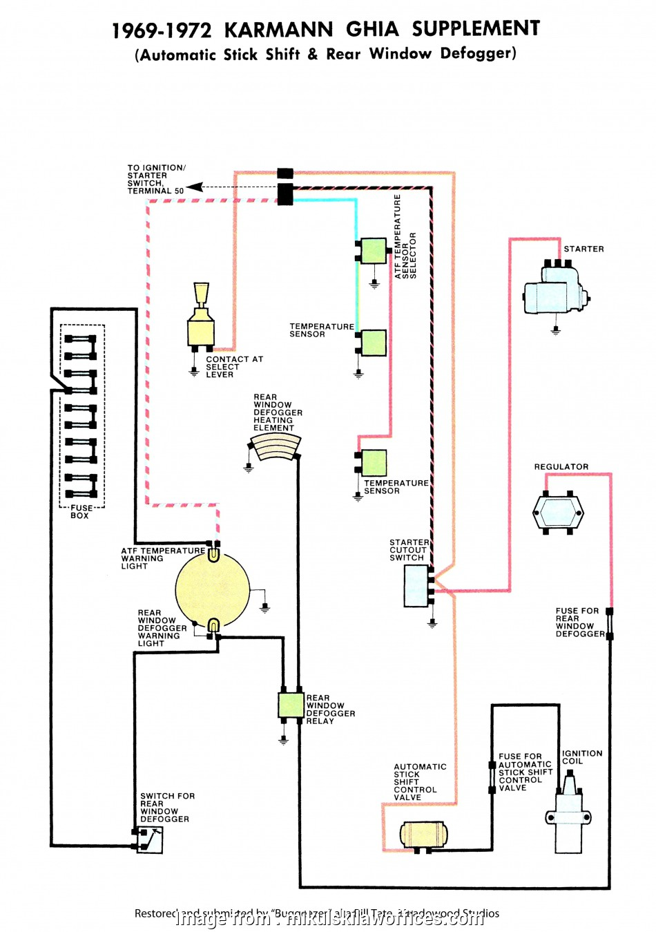 Honeywell Thermostat Th6220d1002 Wiring Diagram Simple
