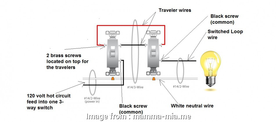 How Do I Wire A Three  Switch Creative Awesome Wiring