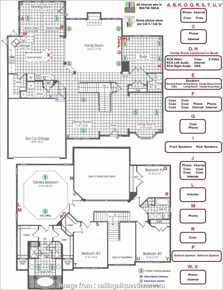 how to home electrical wiring diagrams Swimming Pool Electrical Wiring Diagram 2018 Wiring Diagram Recent Home Electrical Wiring Diagrams Uptuto 15 Perfect How To Home Electrical Wiring Diagrams Solutions