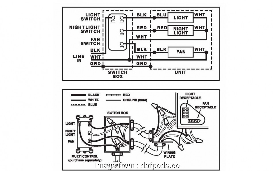 how to install a ceiling fan with light in australia Elegant 3 Phase Plug Wiring Diagram Australia 58, Nutone With Vent, Light Wiring Receptacle Wiring, Light Combo How To Install A Ceiling, With Light In Australia Most Elegant 3 Phase Plug Wiring Diagram Australia 58, Nutone With Vent, Light Wiring Receptacle Wiring, Light Combo Solutions