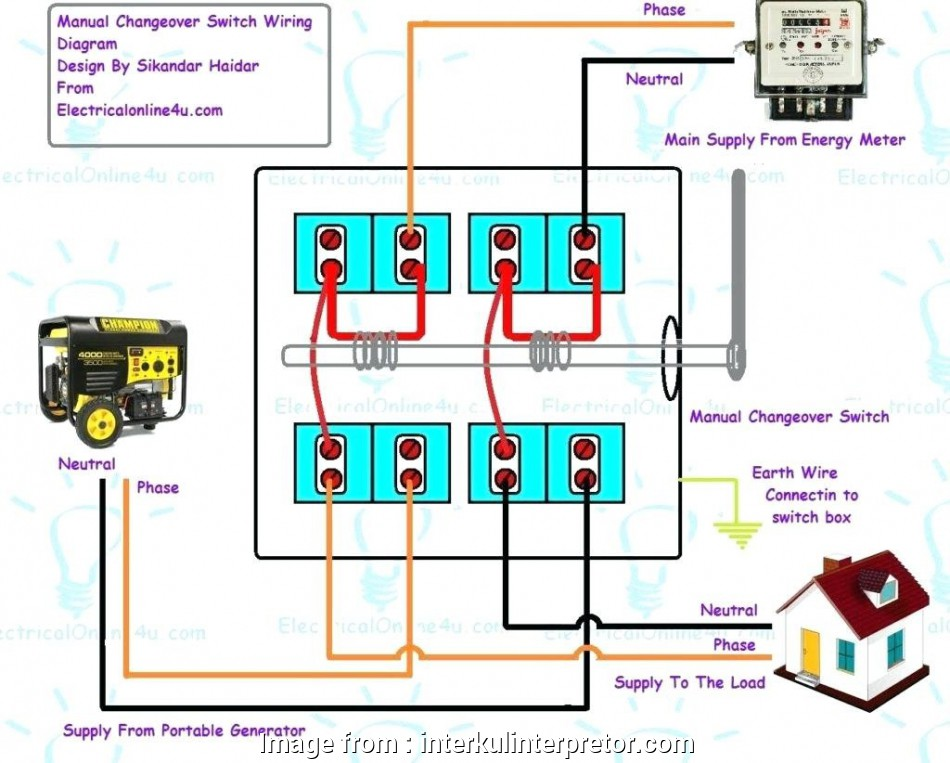 How To Install A Generator Transfer Switch New Generator
