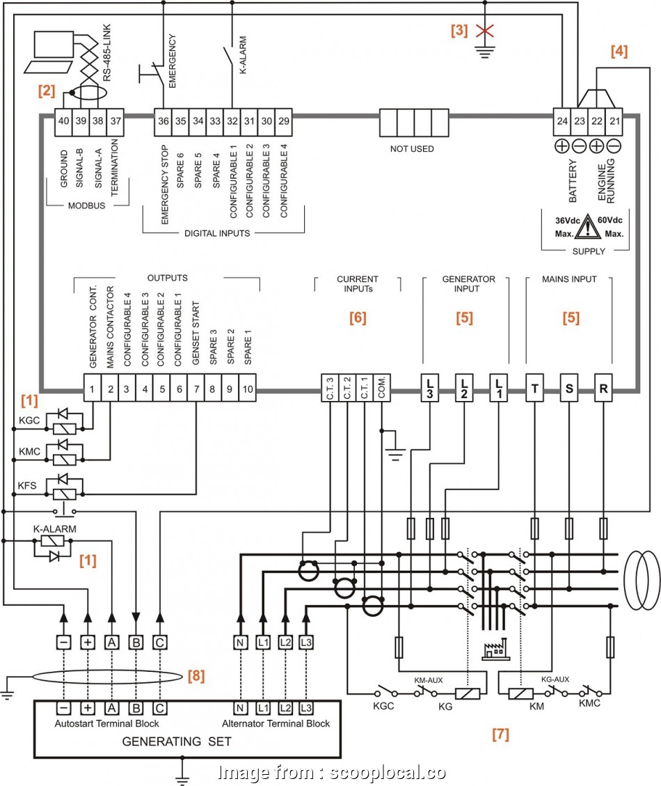 how to install a home generator transfer switch home generator transfer switch wiring diagram automatic simple rh sbrowne me automatic transfer switch installation manual How To Install A Home Generator Transfer Switch Professional Home Generator Transfer Switch Wiring Diagram Automatic Simple Rh Sbrowne Me Automatic Transfer Switch Installation Manual Solutions