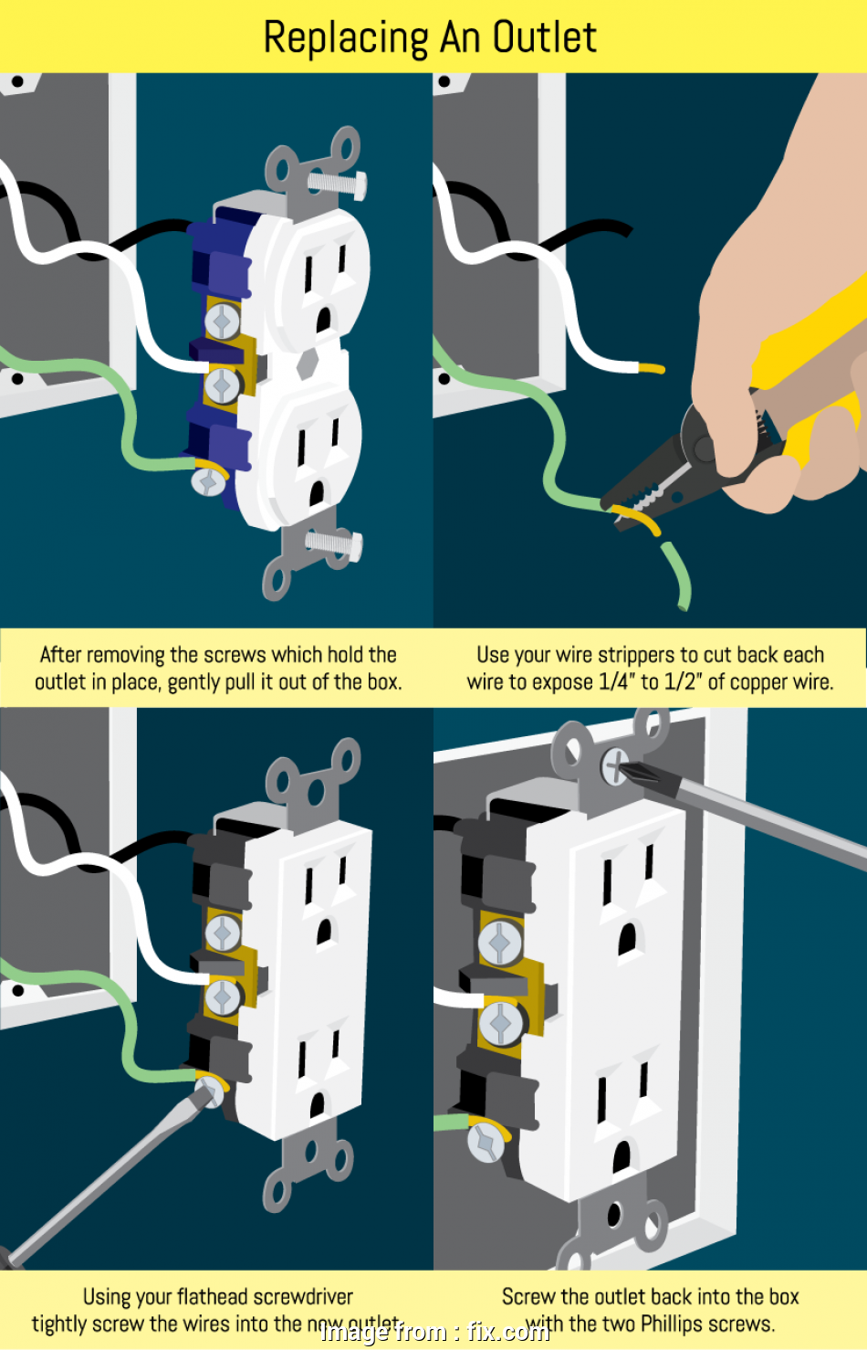 How To Install Multiple Electrical Outlet Best Conduct
