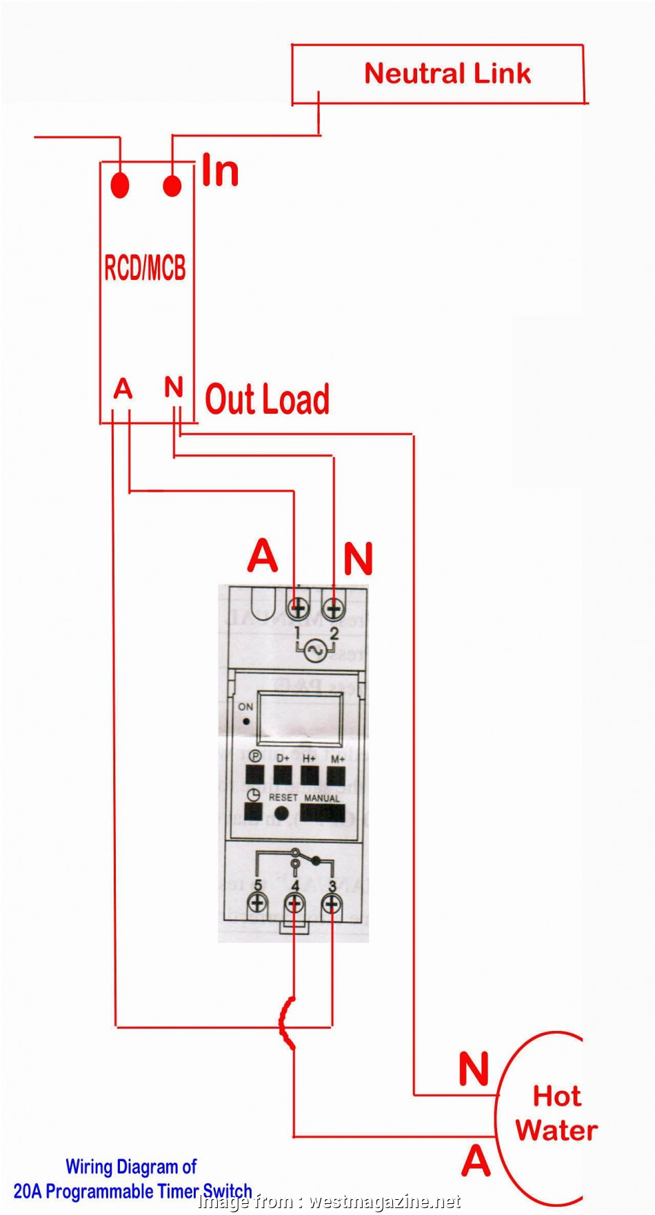 How To Wire A 240V Light Switch Perfect Wiring Anderson ...