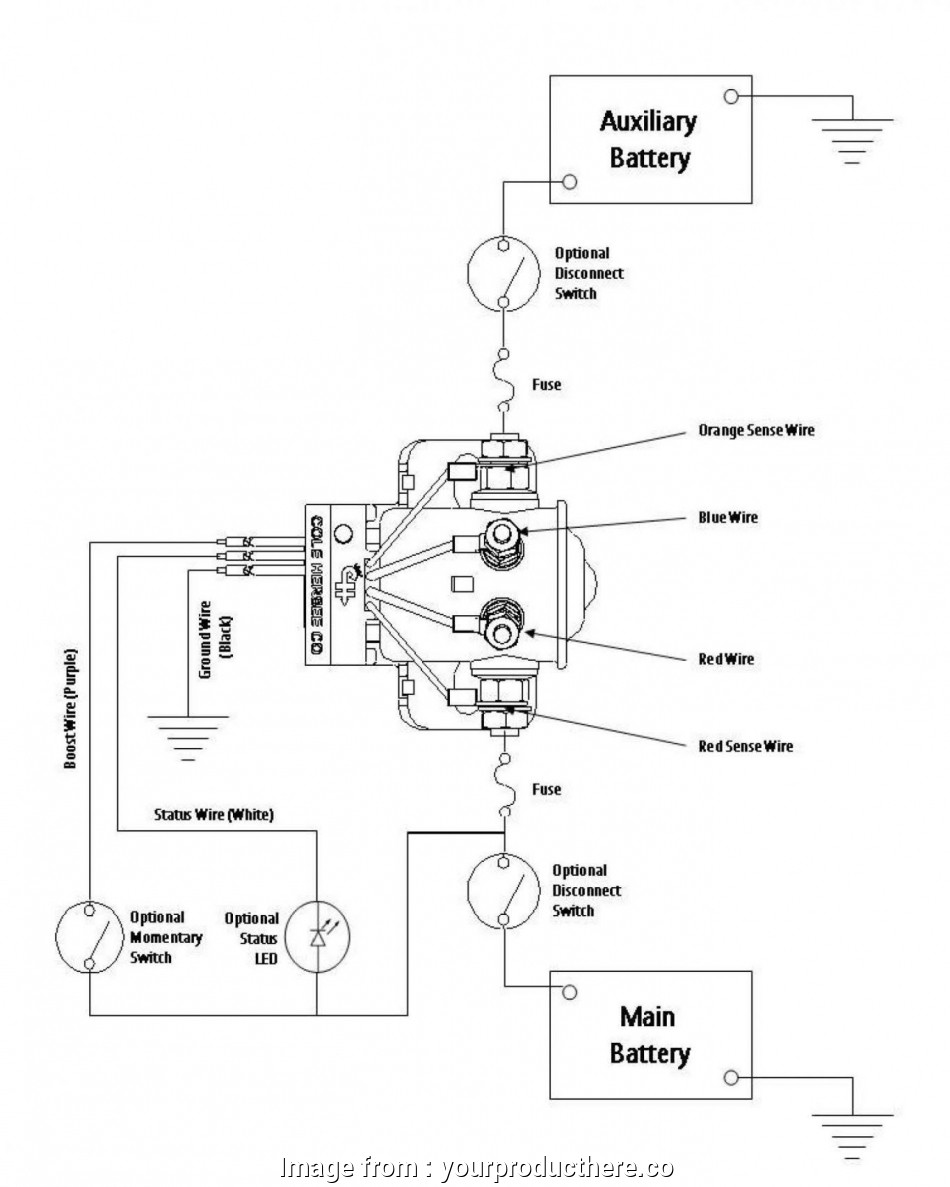 How To Wire A Disconnect Switch Practical Wiring Diagram