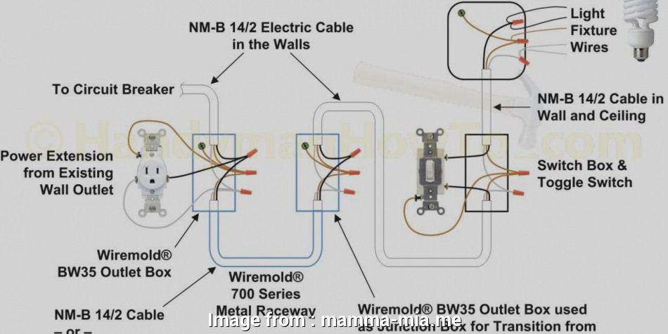 How To Wire A Light In A Closet Popular Beautiful Outlet Wiring Diagram Series  To Wire A Closet