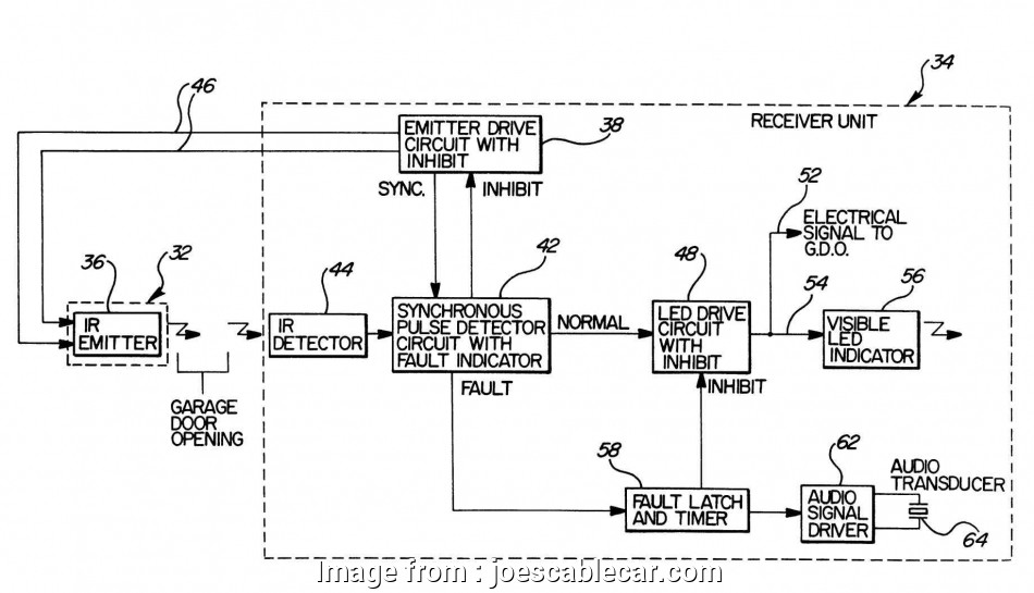 How To Wire A Motion Light Outside Best Wiring Diagram  Motion Lights Awesome Wiring Diagram