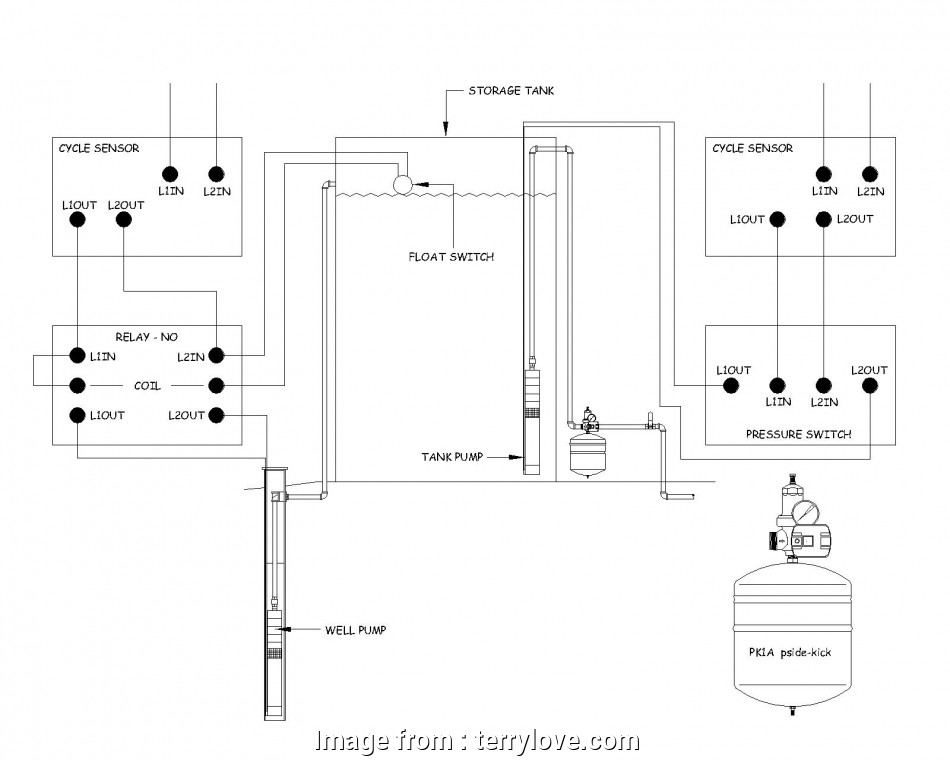 Storage Tank Float Switch Control System Manual Guide