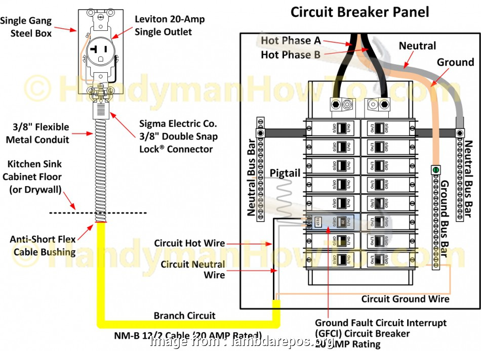 how to wire an electrical outlet from a circuit breaker box Wiring Diagram Breaker Panel Wiring Diagram Wiring A Breaker, Within Breaker, Wiring Diagram 8 Cleaver How To Wire An Electrical Outlet From A Circuit Breaker Box Solutions