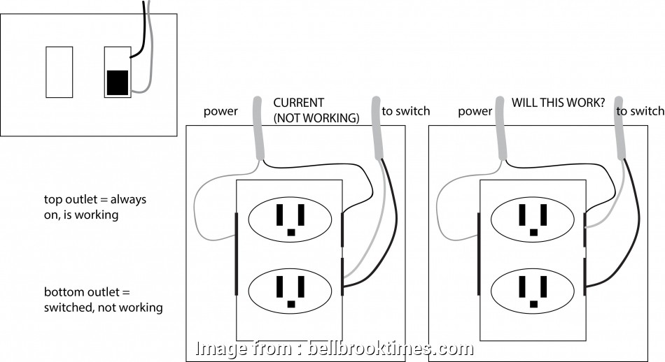 9 Fantastic How To Wire Half Switched Electrical Outlet