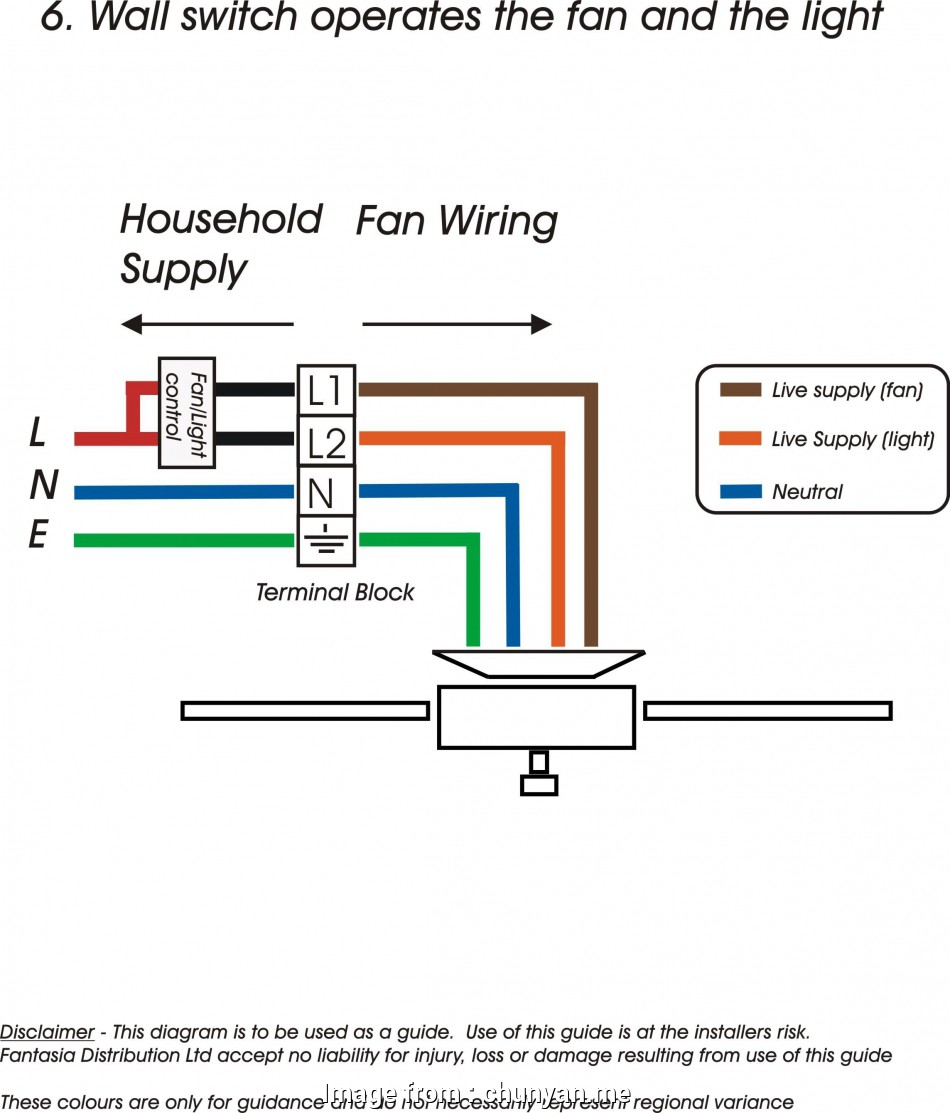 Hunter 44272 Thermostat Wiring Diagram Brilliant Hunter
