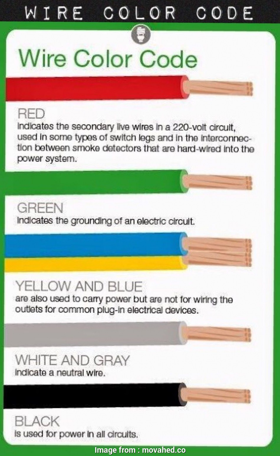 japan electrical wire color code Color Code Electrical Wire Save Color Code System Refrence What Do Electrical Wire Color Codes Mean 20 Best Japan Electrical Wire Color Code Ideas