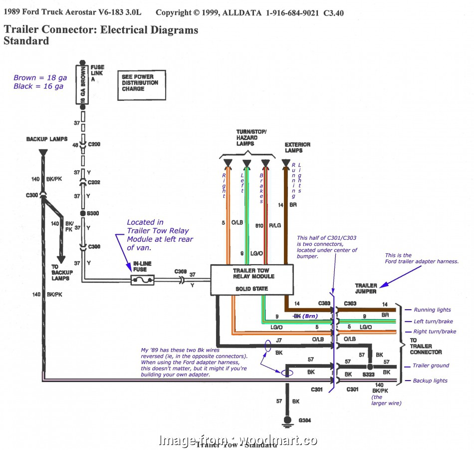 Jeep, Starter Wiring Diagram Cleaver 97 Jeep Grand ...