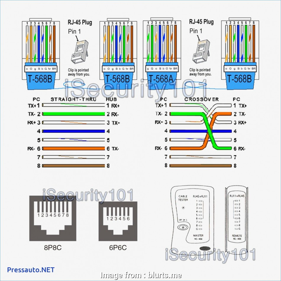 diagram] straight through cat 6 wiring diagram full version hd quality wiring  diagram - sfastructuredsales.locandadimario.it  locandadimario.it