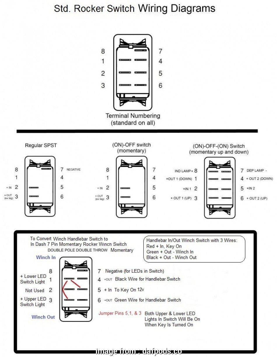 On Off On Toggle Switch Wiring Diagram from tonetastic.info