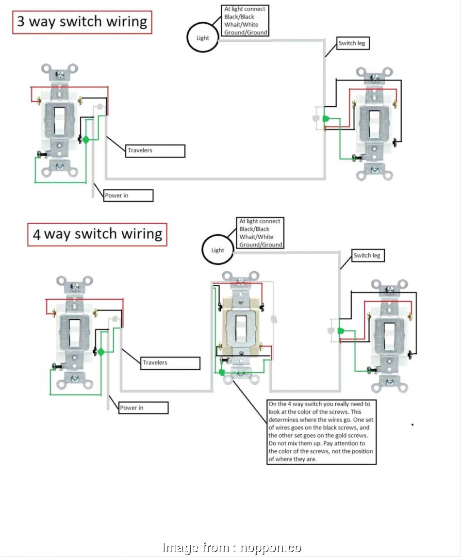 Light Switch Wiring Common Loop Creative Wiring Diagram