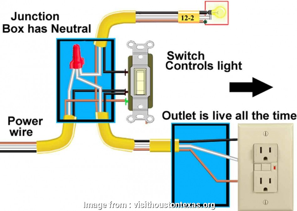 Light Switch Wiring Diagram With Outlet Brilliant Wiring A Light Switch  Outlet Together Diagram