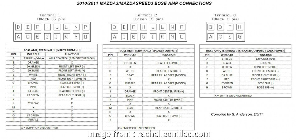 Mazda 5 Electrical Wiring Diagram New 2010 Model Bose
