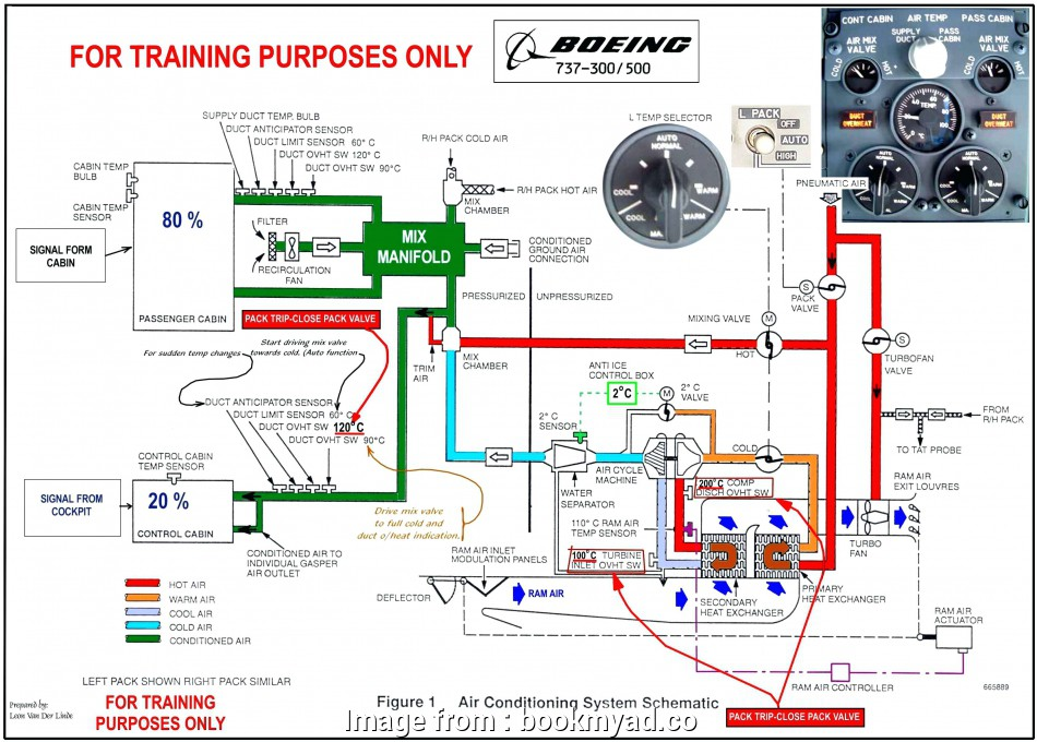 Mehran  Electrical Wiring Diagram Practical Wiring Diagram  Auto  Conditioning Best Of  Ac