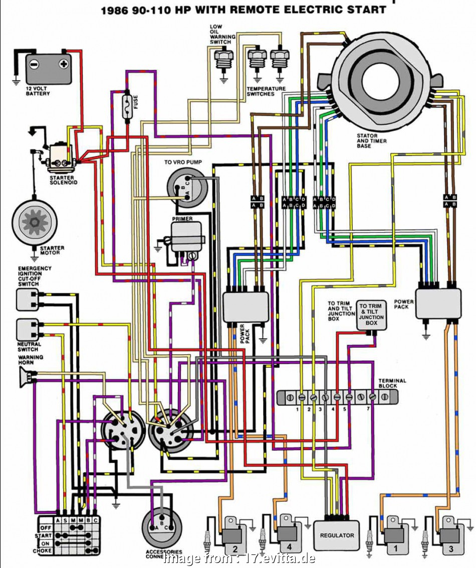 power trim wiring diagram johnson V-4 90 &, HP 1986. EVINRUDE JOHNSON Outboard Wiring Diagrams Power Trim Wiring Diagram Johnson Popular V-4 90 &, HP 1986. EVINRUDE JOHNSON Outboard Wiring Diagrams Images