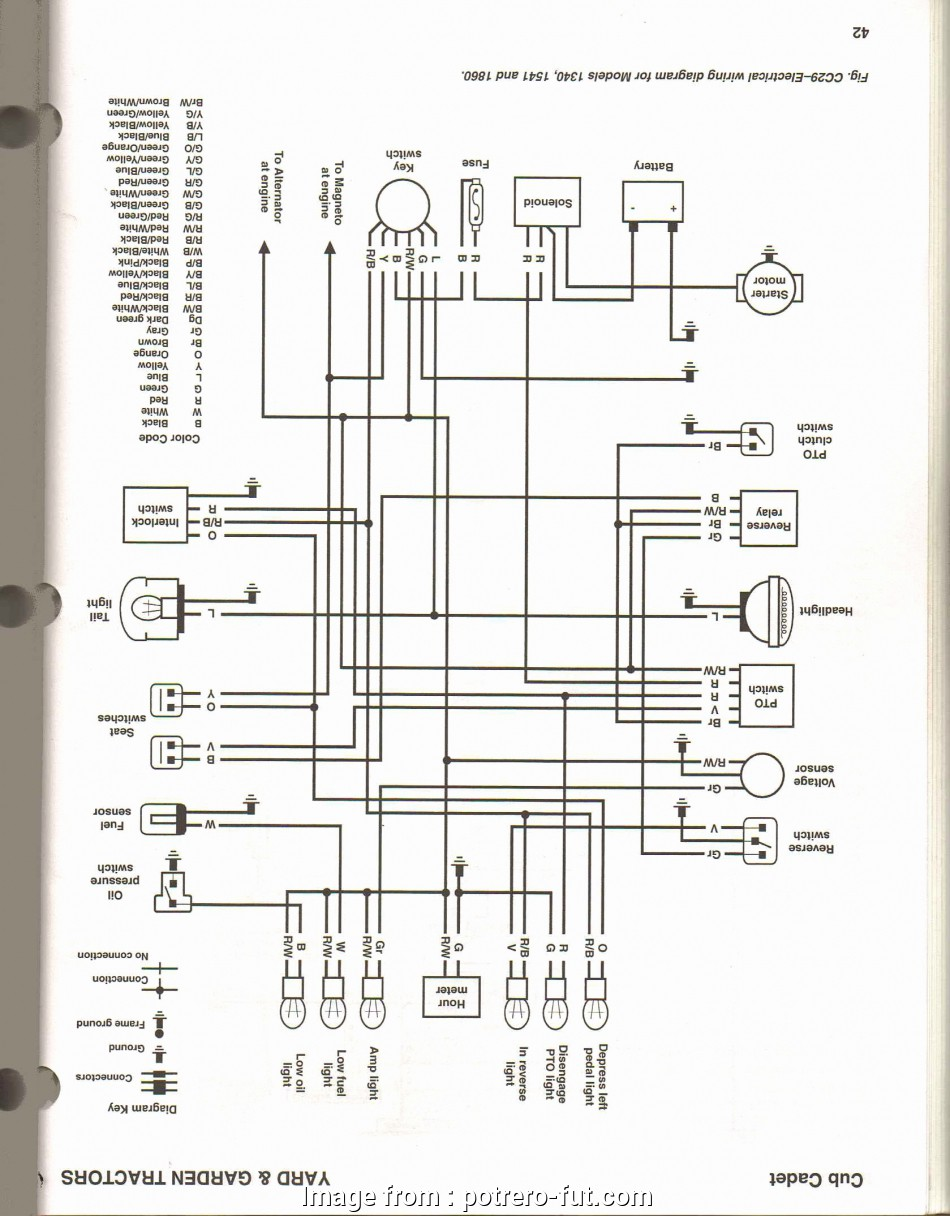 Pto Switch Wiring Diagram Top Wiring Diagram, Kohler ...