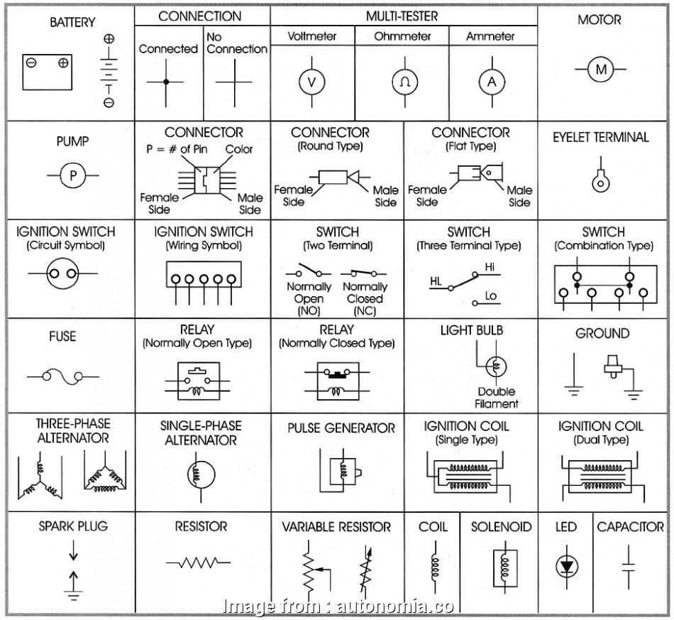 Read Electrical Wiring Diagram Practical How Do  Read A