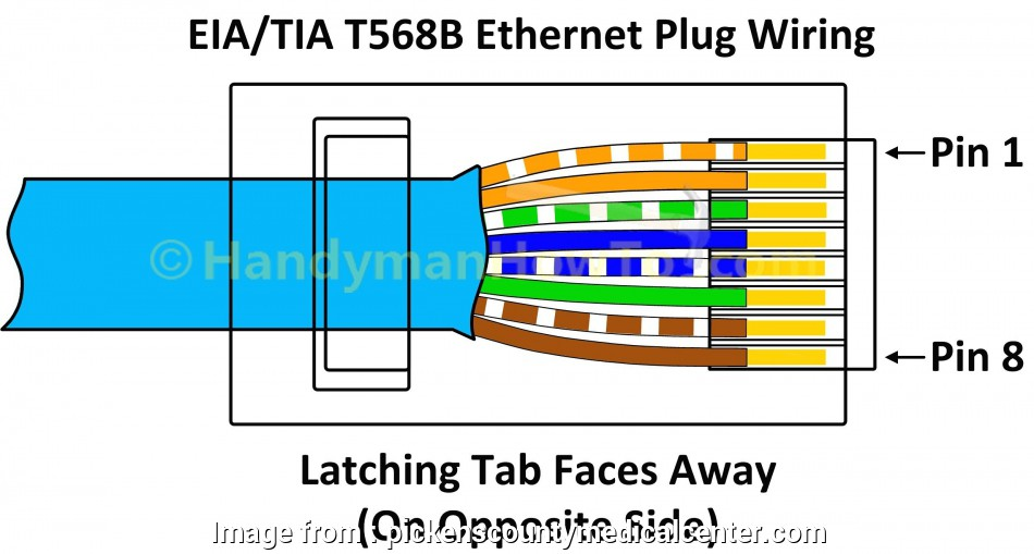 17 Simple Rj45 Crossover Wiring Diagram Ideas