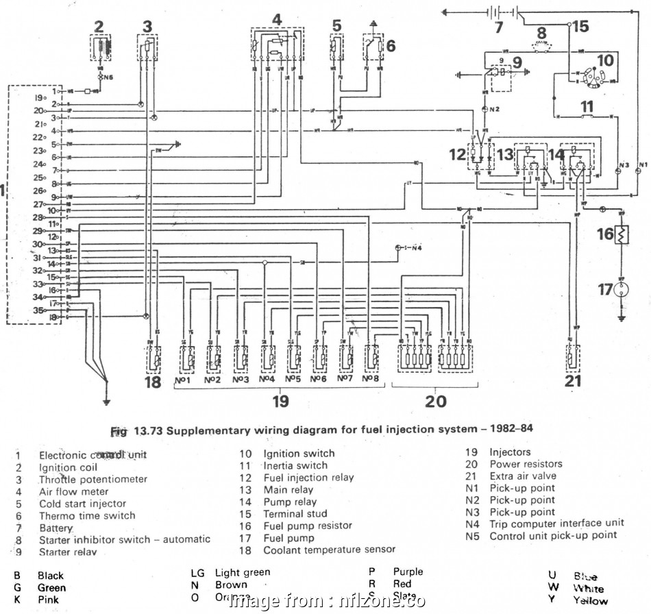 Rover 75 Electrical Wiring Diagram Simple Rover Wiring