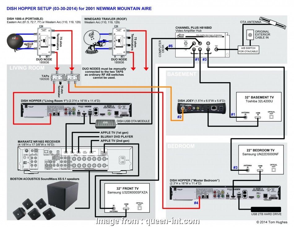 Rv Cable  Satellite Wiring Diagram Perfect     Rv Cable