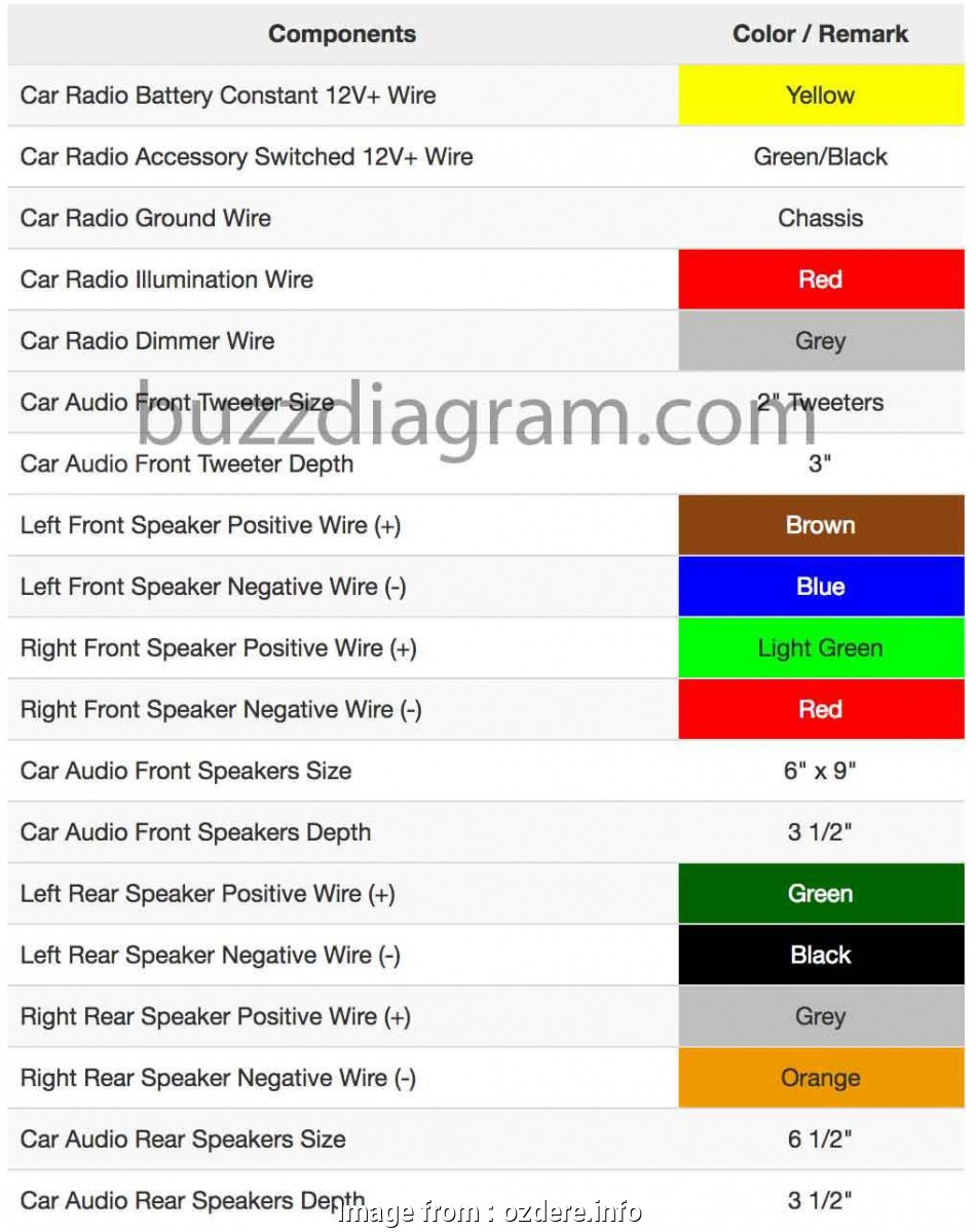 speaker wire color chart Ford Wiring Color Codes Great ford Speaker Wire Colors S, Best Speaker Wire Color Chart Simple Ford Wiring Color Codes Great Ford Speaker Wire Colors S, Best Images